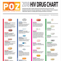 2018 hiv drug chart poz